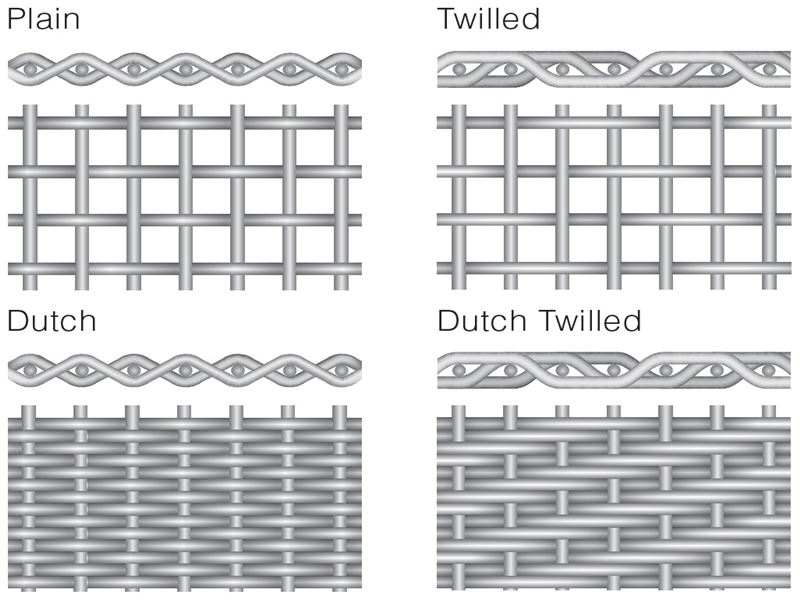 Plain Dutch Weave Filter Cloth